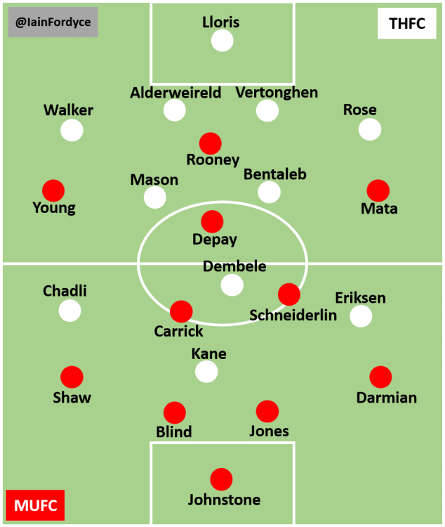 THFC MUFC 2015