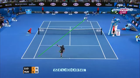 AM v Novak Melbourne 2015.png