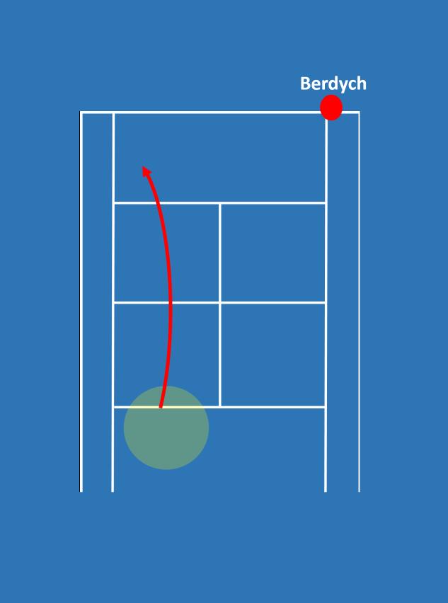berdych-return-fed-fh